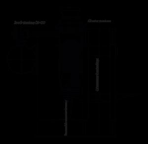 Zawory-strzalowe-DN-150-2-800px