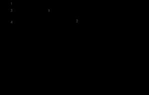 Urządzenie do cięcia śrutu UCSd-6