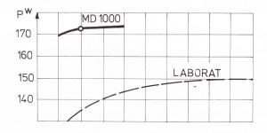 md-1000-10-2